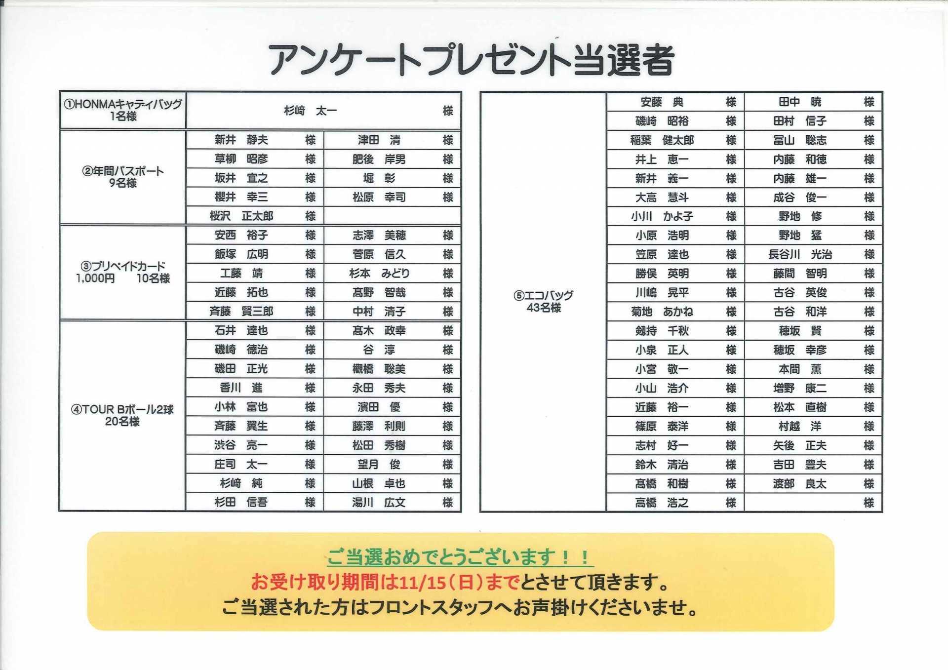 アンケートプレゼント当選者発表!!